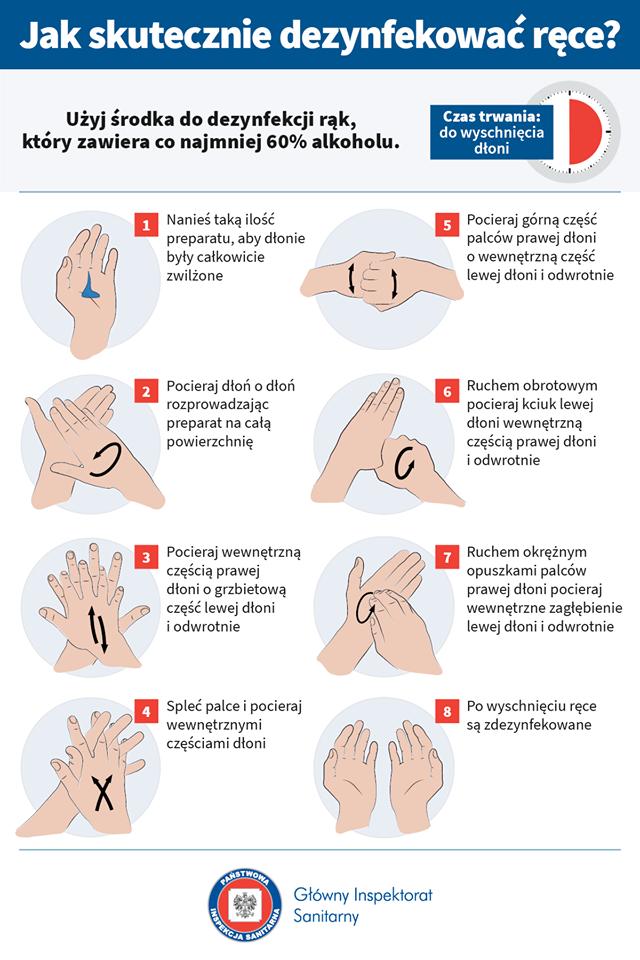 Jak skutecznie dezynfekować ręce?