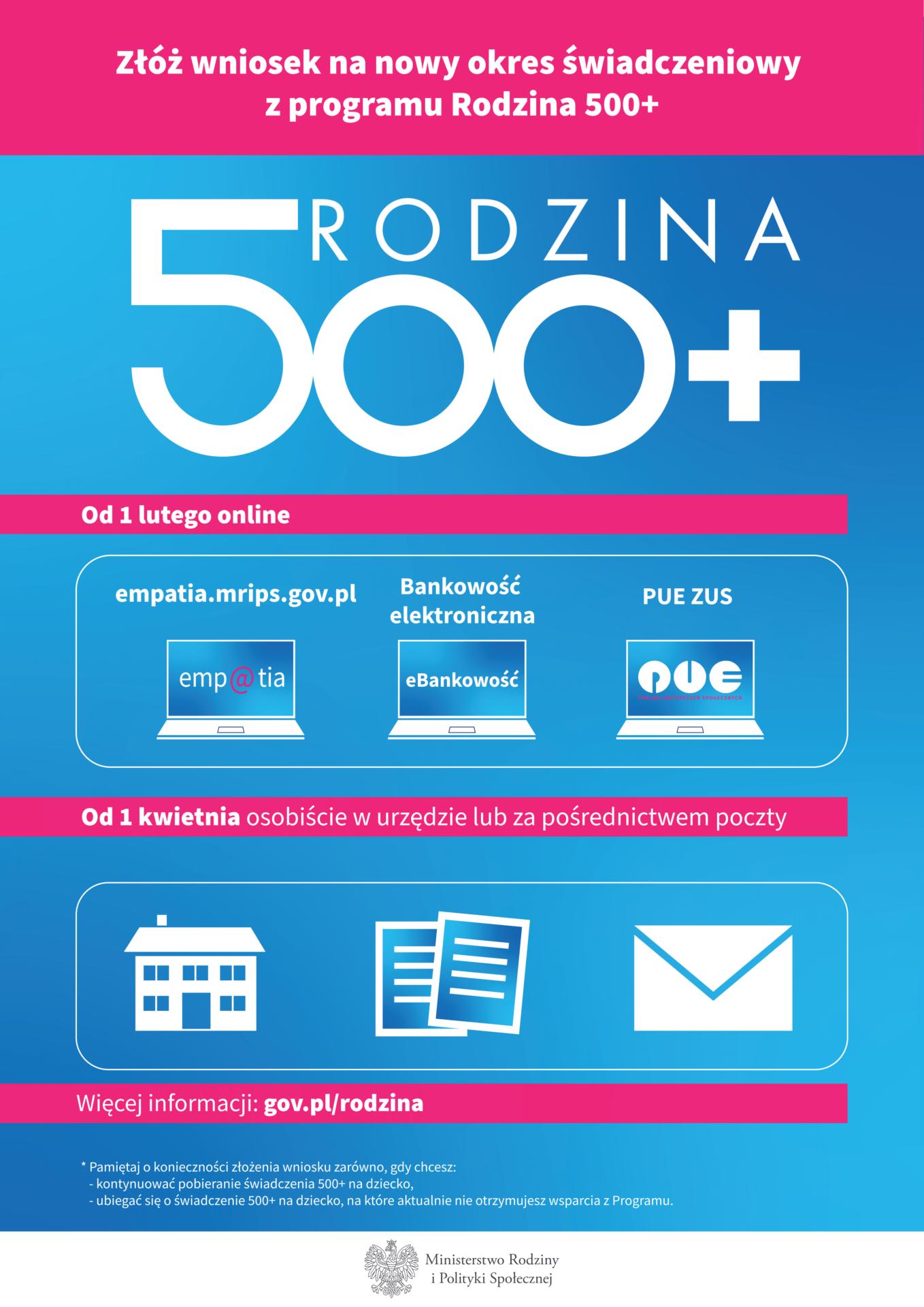 Od 1 lutego wnioski o 500 plus tylko drogą elektroniczną