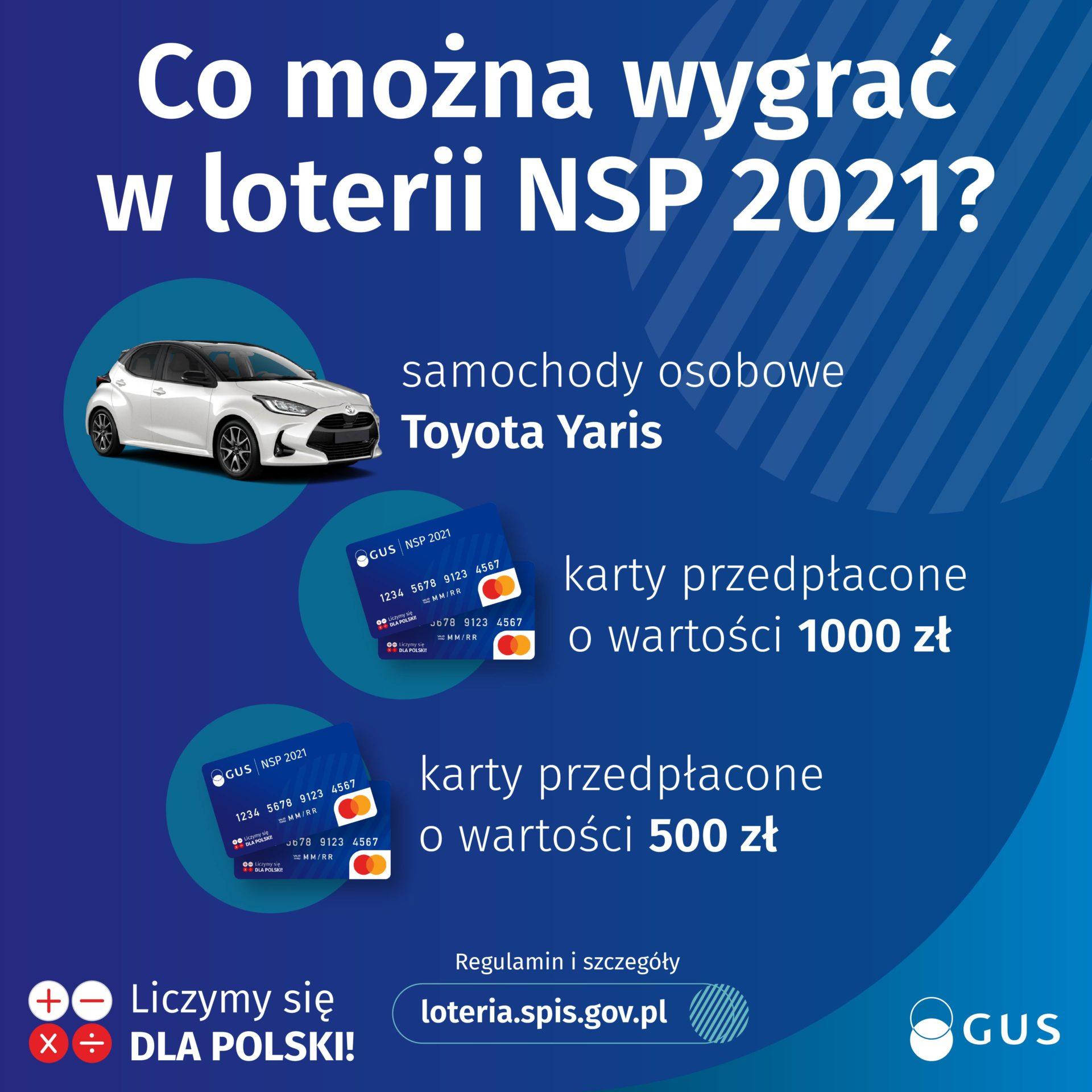 NSP 2021 - ponowne otrzymanie 10-znakowych kodów do loterii NSP 2021